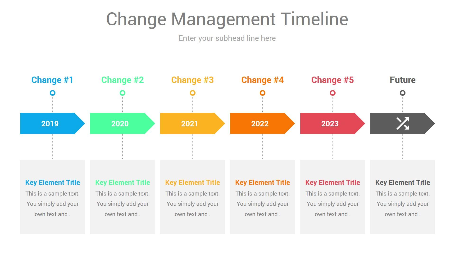 Timeline Process Ppt PowerPoint Presentation Layouts Deck