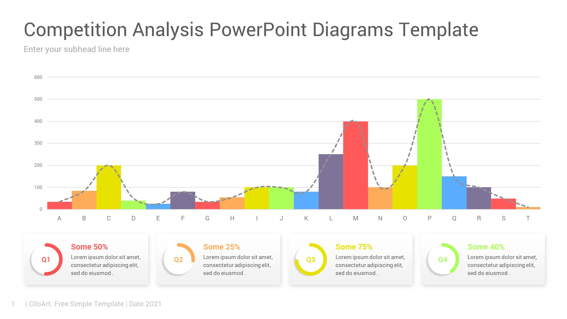 Competition Analysis PowerPoint Diagrams Template