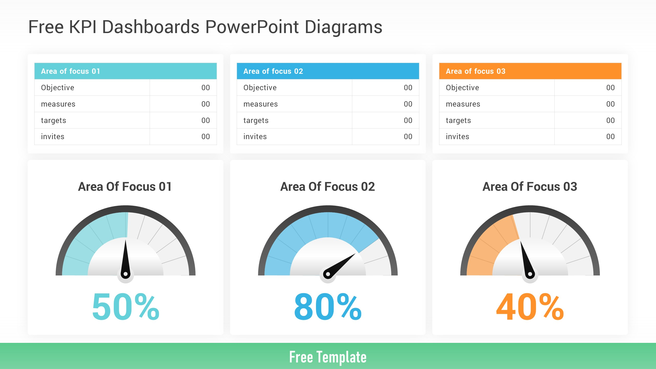 Free KPI Dashboards PowerPoint Diagrams
