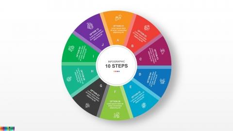 10 Steps Modern Circle Chart PPTX Infographics