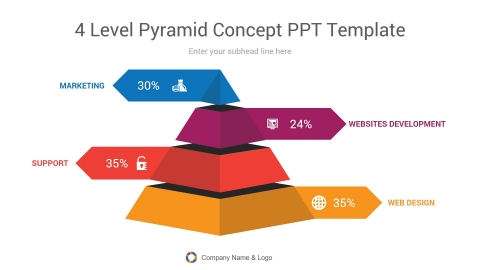 4 level pyramid concept ppt template