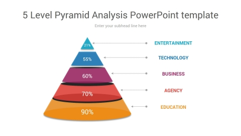 5 level pyramid analysis powerpoint template