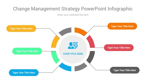 Change management strategy powerpoint infographic