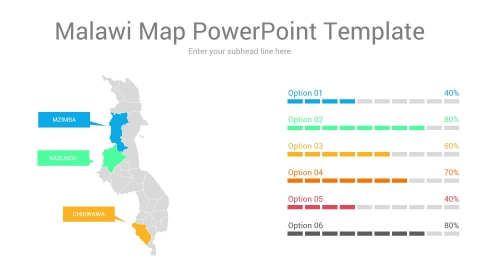 Malawi map powerpoint template