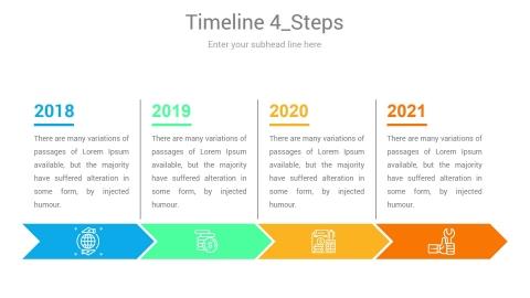 Promotion Plan Timelines Slides