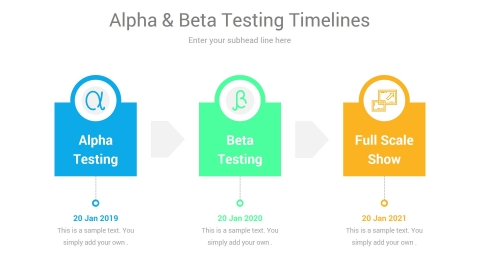 Alpha And Beta Testing Timelines Marketing PowerPoint Template