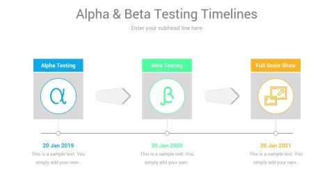 Alpha And Beta Testing Timelines PowerPoint Guide