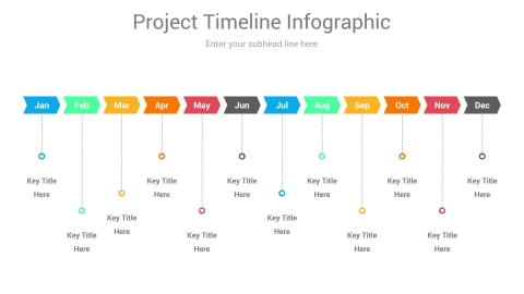 Change Management Timeline PowerPoint Template