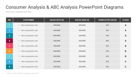 Consumer Analysis & ABC Analysis PowerPoint Diagrams