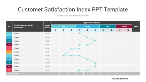 Customer Satisfaction Index Free PPT Template