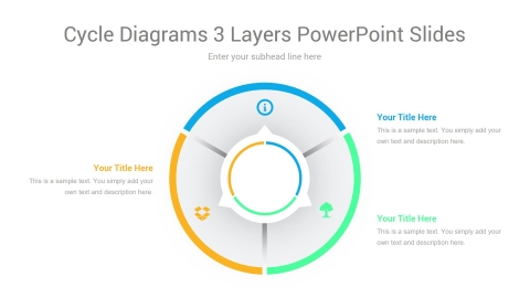Cycle Diagrams 3 Layers PowerPoint Slides