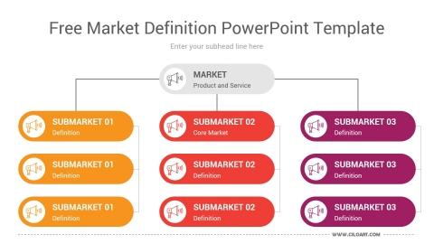 Free Market Definition PowerPoint Template