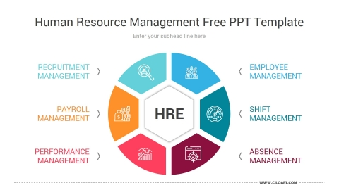 Human Resource Management Free PPT Template