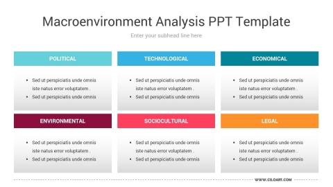 Macroenvironment Analysis PPT Template