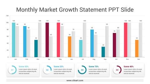 Monthly Market Growth Statement PPT Slide