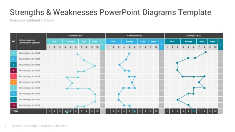 Strengths & Weaknesses PowerPoint Diagrams Template