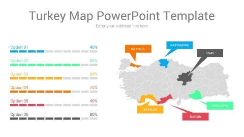 Turkey map powerpoint template