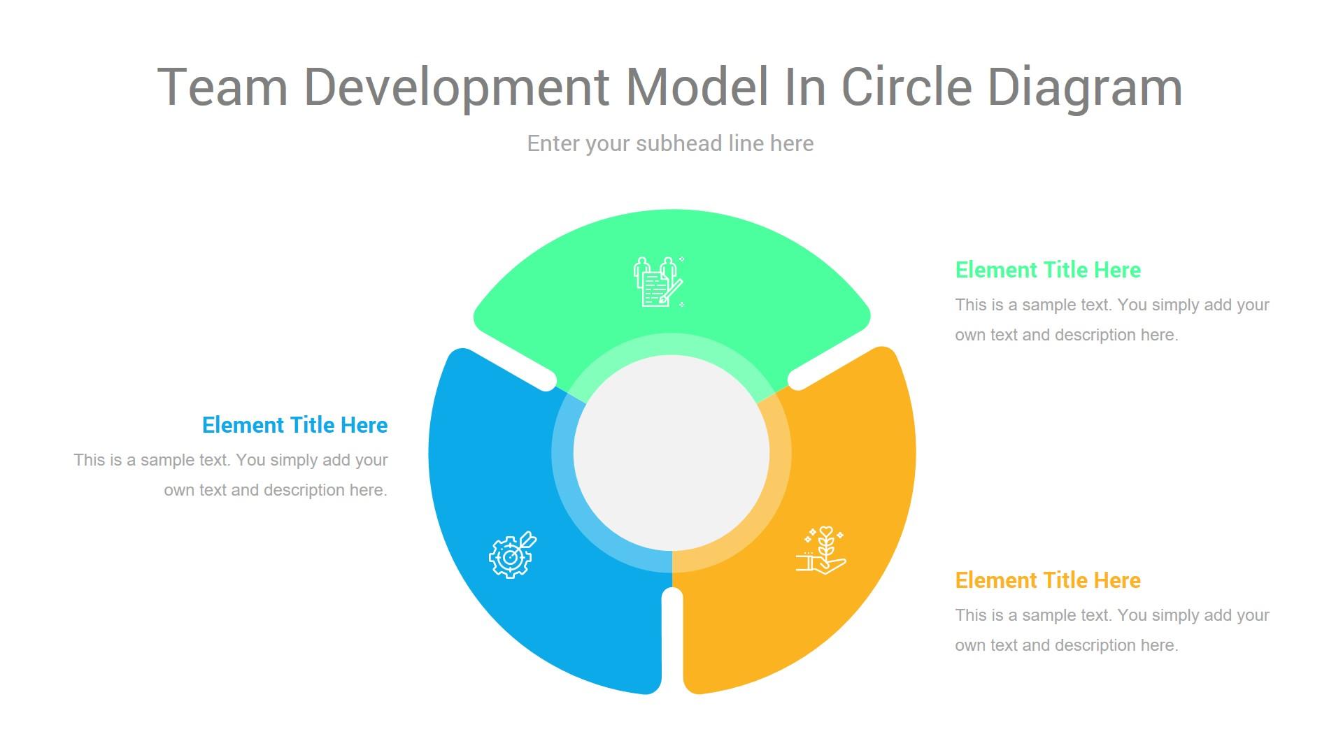 Team development model in circle diagram