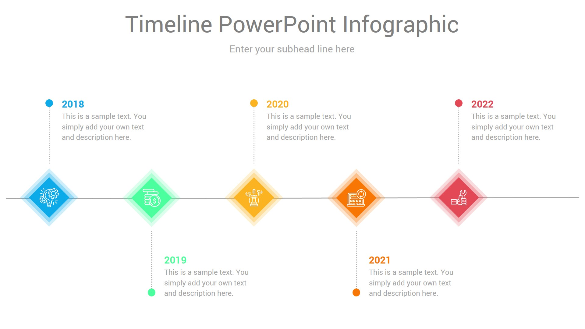 timeline ppt powerpoint presentation examples
